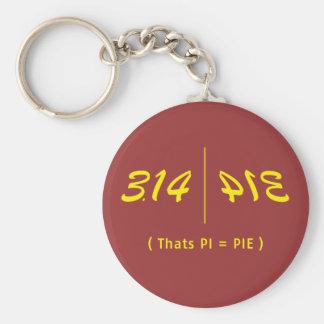 π PU Schlüsselanhänger