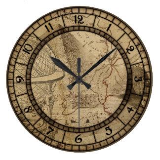 Abenteuer-Collage Uhren