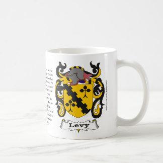 Abgabe, der Ursprung, die Bedeutung und das Wappen Kaffeetasse