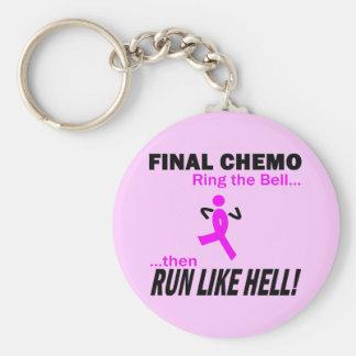 Abschließendes Chemo lassen sehr viel - Brustkrebs Standard Runder Schlüsselanhänger