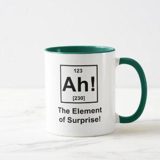 Ah! Das Element der Überraschung Tasse