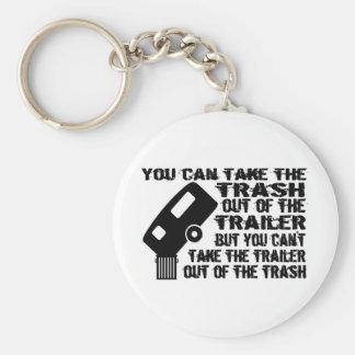 Anhänger-Abfall Schlüsselanhänger