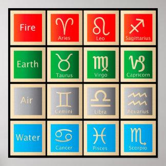 Astrologie-Diagramm-, Feuer-, Erd-, Luft-und Poster