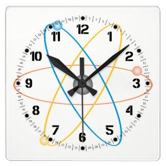 Atomuhr in den Farben Quadratische Wanduhr