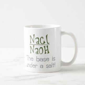 Basis unter einem Salz Tasse