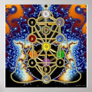 Baum des Sefirot mit Chakra Diagramm Poster