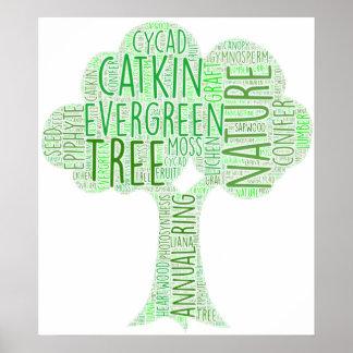 Baum-/Natur-cooles Plakat