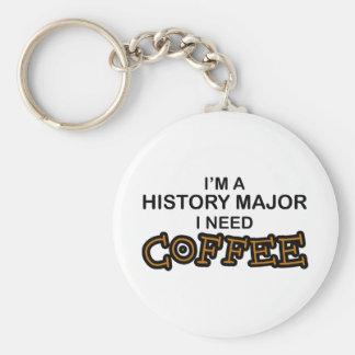 Bedarfs-Kaffee - Geschichtsmajor Schlüsselanhänger