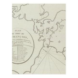 Bereich Kaliforniens San Francisco Bay Postkarte