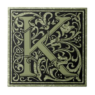 Buchstabe-Monogramm des Buchstabe-K erstes Keramikfliese