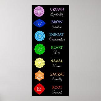 Chakras zentriert Diagramm-Chi-Energie Poster