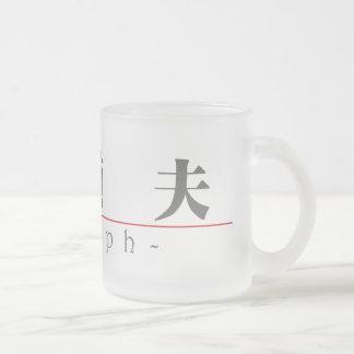 Chinesischer Name für Adolph 20397_3.pdf Matte Glastasse