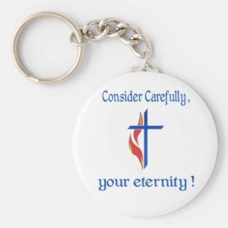 Christliche Kleidung und mehr Schlüsselanhänger