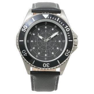 Cosmosys [Japanese Zodiac Version #2] Armbanduhr