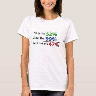Das 52% des 99% nicht das 47% T-Shirt