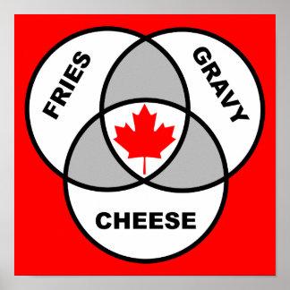 Diagramm-lustiges Plakat-Zeichen Kanadas Poutine Poster