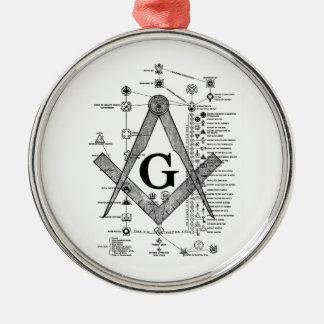 Diagramm von Freimaurergrad Rundes Silberfarbenes Ornament