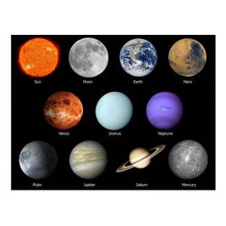 Die Planeten Postkarten