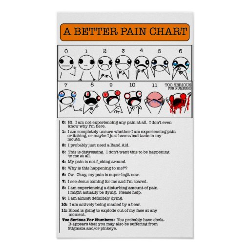 Ein besseres Schmerz-Diagramm Poster