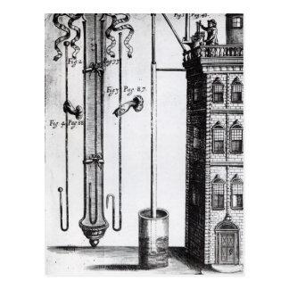 Entwicklung Roberts Boyles der Wasserpumpe Postkarte