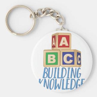 Gebäude-Wissen Schlüsselanhänger