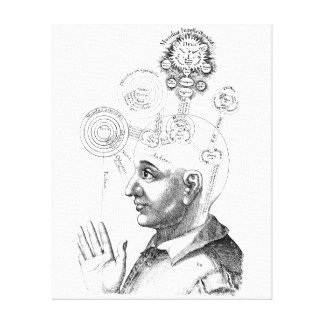 Geist und Bewusstseins-Phrenologie-Diagramm Leinwanddruck