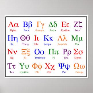 Griechisches Alphabet-Plakat--Buntes oberes u. Poster
