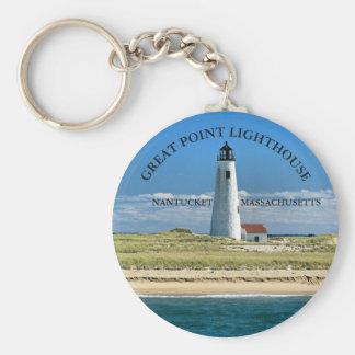 Großer Punkt-Leuchtturm Nantucket MA Keychain Schlüsselanhänger