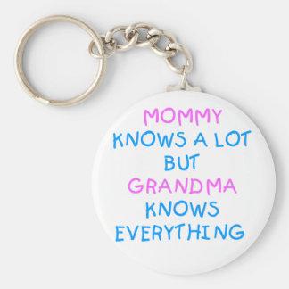 Großmutter weiß alles Geschenk | Mutter Tages Schlüsselanhänger