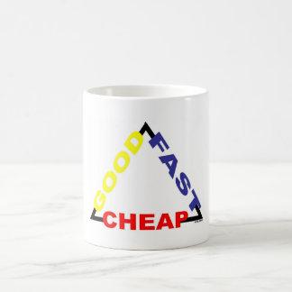 Gutes billiges schnelles tasse