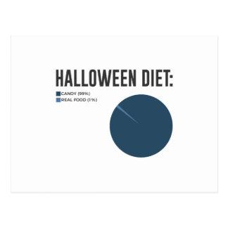 Halloween-Diät-Süßigkeitens-Leckereien und Postkarte
