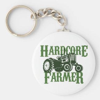 Hardcore-Bauer Standard Runder Schlüsselanhänger