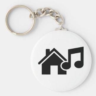 Hausmusikanmerkung Schlüsselbänder