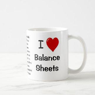 I Liebe-Bilanzaufstellungen - unhöfliche Kaffeetasse