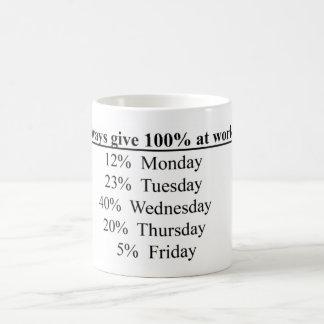ich gebe immer 100% bei der Arbeit Tasse
