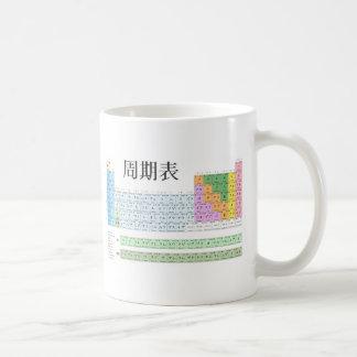 Japanisches Periodensystem Kaffeetasse