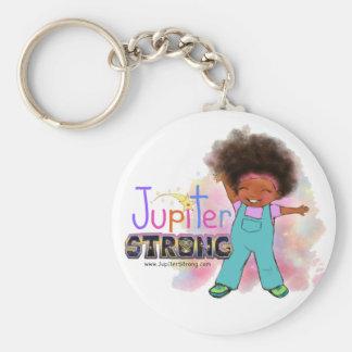 Jupiter starkes Keychain Schlüsselanhänger