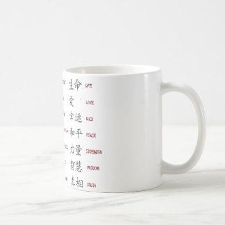 Kanji - die japanische Kunst Tasse