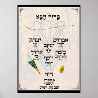 Kavannah für Lulav und Etrog Poster