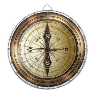 Kompass-Norden-Südostwesten Dartscheibe
