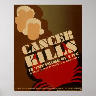 Krebs-Tötungen in der höchsten Vollkommenheit des Poster