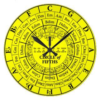 Kreis der Fünftel-Gelb-runden großen Wanduhr