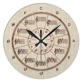 Kreis des Fünftel-Blickes des Holzes für Musiker Große Wanduhr