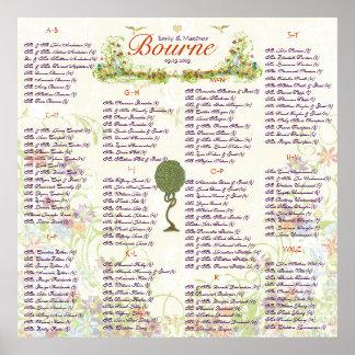 Kunst Nouveau Liebe-Vogel-Hochzeit Poster