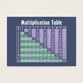 Mathe-Lehrer zurück zu Schulkontakt-Informationen Jumbo-Visitenkarten