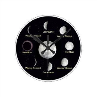 Mond teilt Wanduhr in Phasen ein
