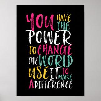 Motivierend Inspirational Zitat-Typografie-Plakat Poster