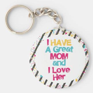 Muttertag Schlüsselanhänger
