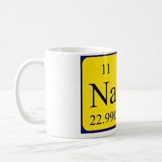 Nate Namen-Tasse periodischer Tabelle Tasse