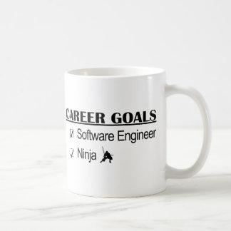 Ninja Karriere-Ziele - Software Engineer Kaffeetasse